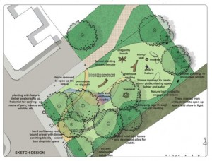 Plan for a new small park near Clapham Junction